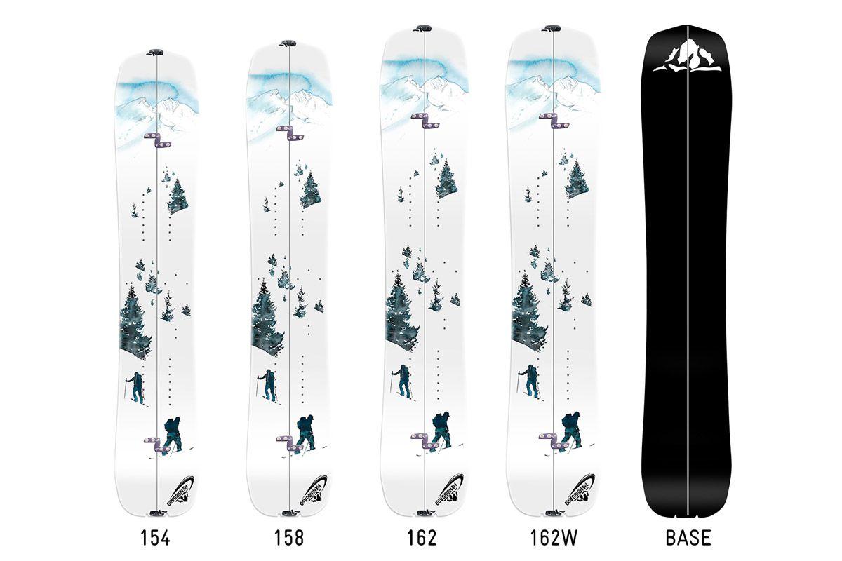 Splitboard marca Mendiboard -modelo Backcountry- y sus medidas