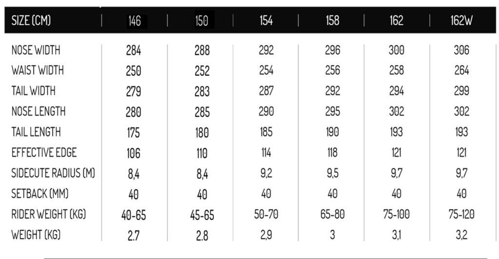 Tabla de medidas de una tabla Gandor de Mendiboard